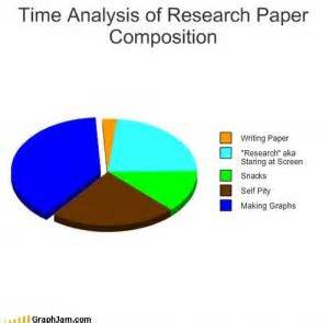 Research articles on confectionery paper